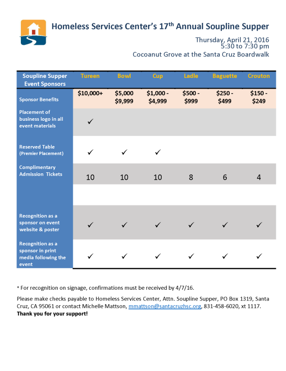 Soupline Supper_Sponsor Benefits Chart for 2016 (1)